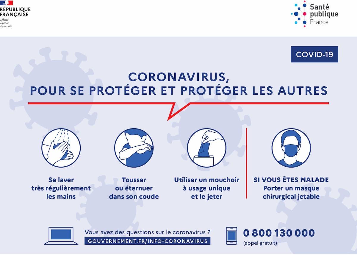 COVID 19 - les gestes pour se protéger